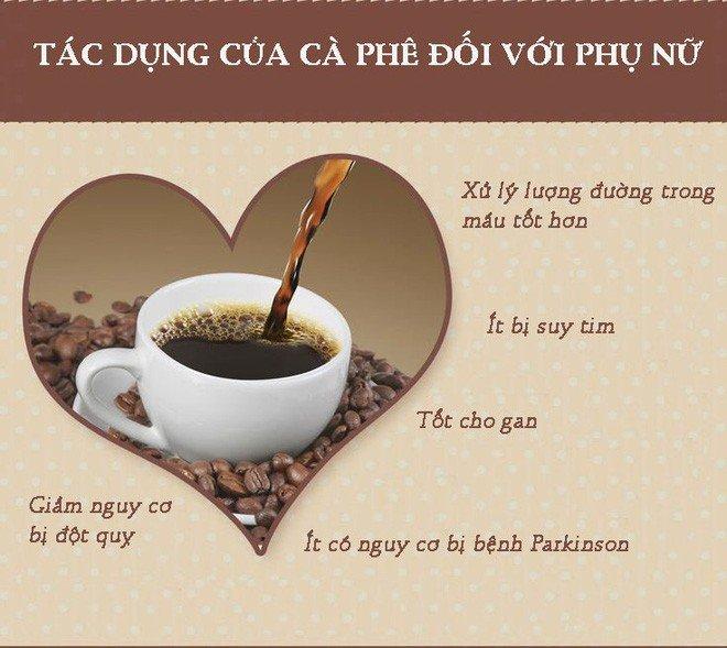 tac dung cafe voi phu nu